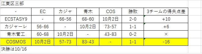 %e6%b1%9f%e6%9d%b1%e5%8c%ba